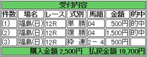 150412fuku12