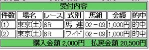 150425tok06