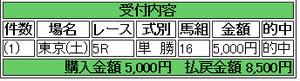 150425tok05