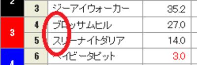 150517tok03_odds_kakudai