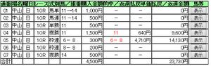 15_nagatuki