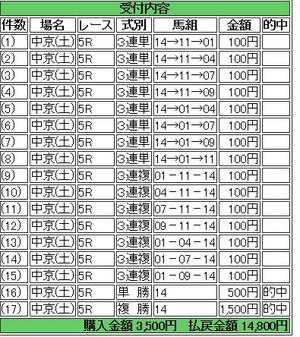 160319cyu05